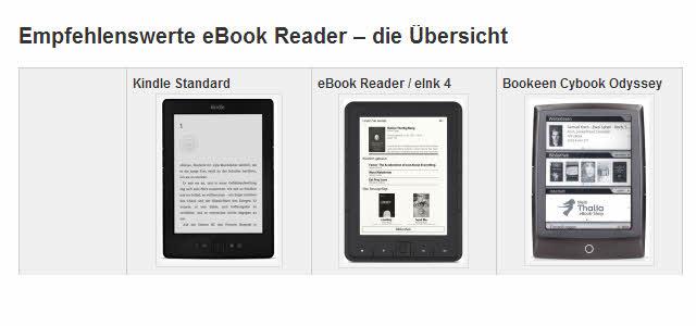 Empfehlenswerte eBook Reader – die Übersicht