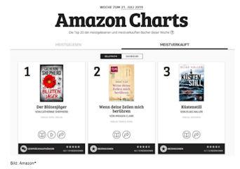 A,azom Charts: meistgelesene eBooks und Hörbücher, sowie die am häufigsten gelaiften oder ausgeliehenen Titel